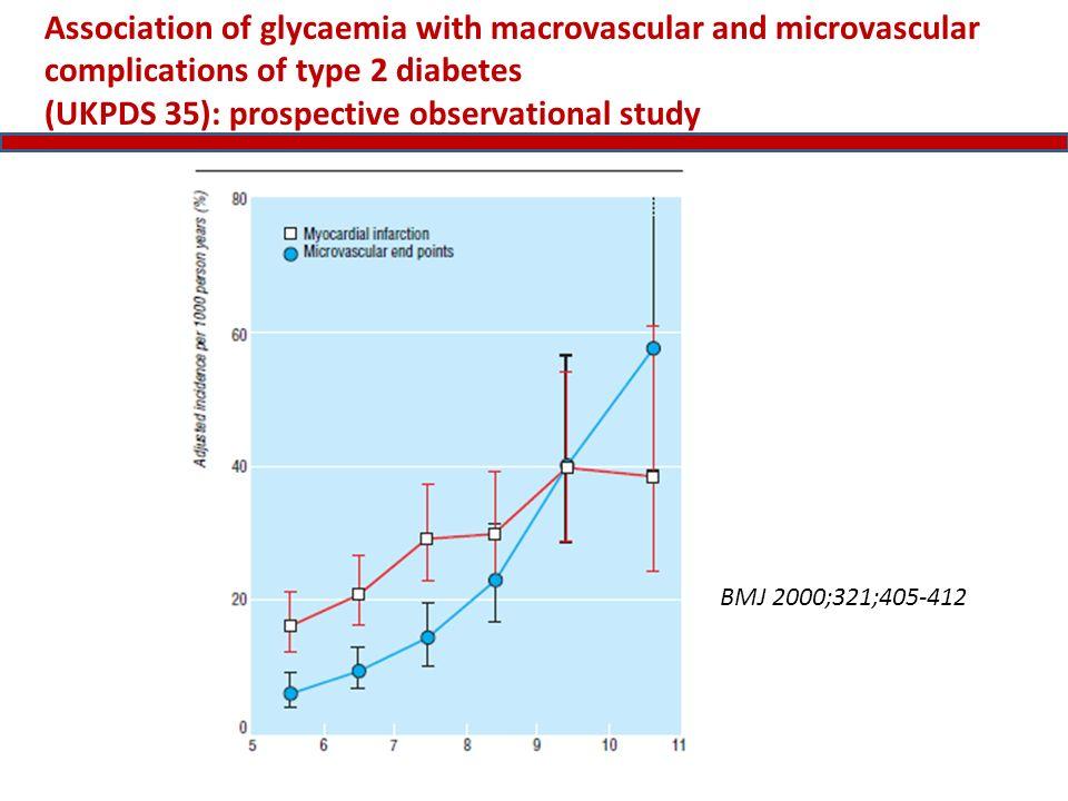 (UKPDS 35): prospective observational study