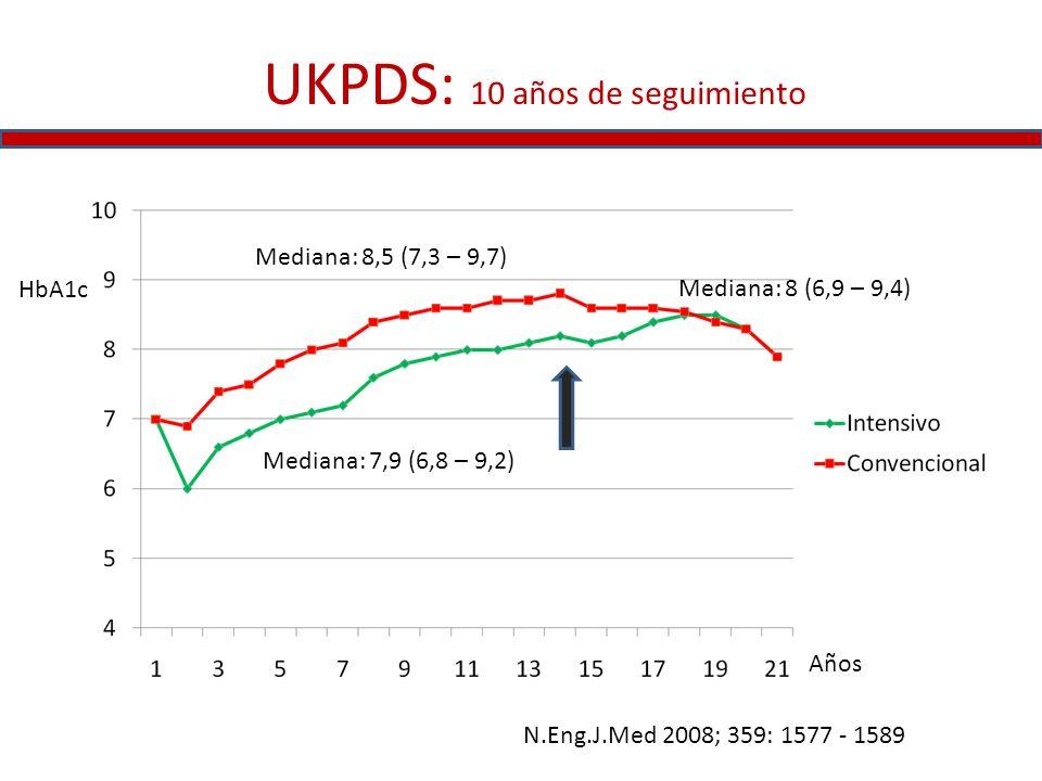 UKPDS: 10 años de seguimiento
