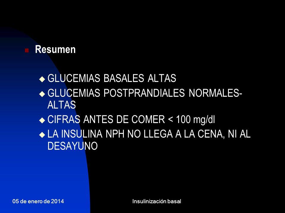 GLUCEMIAS BASALES ALTAS GLUCEMIAS POSTPRANDIALES NORMALES-ALTAS