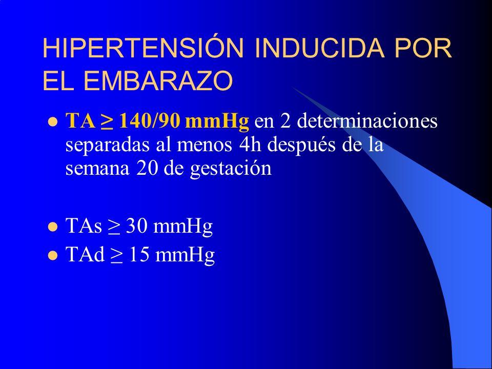 HIPERTENSIÓN INDUCIDA POR EL EMBARAZO