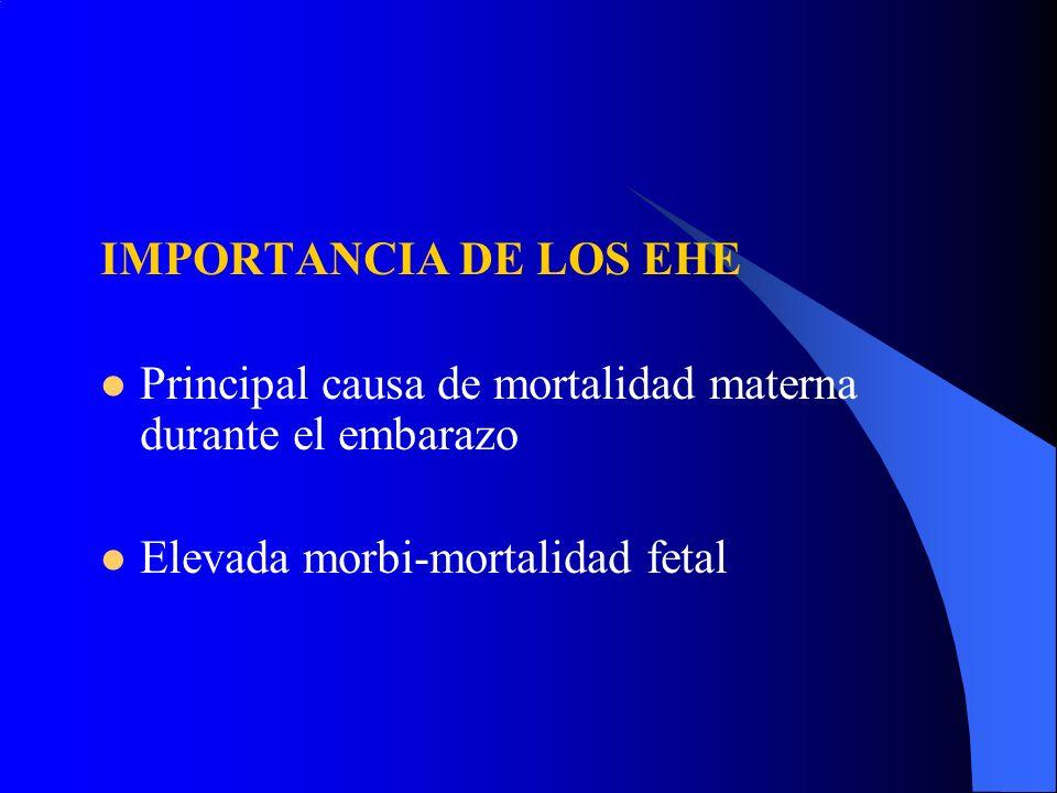 IMPORTANCIA DE LOS EHE Principal causa de mortalidad materna durante el embarazo.