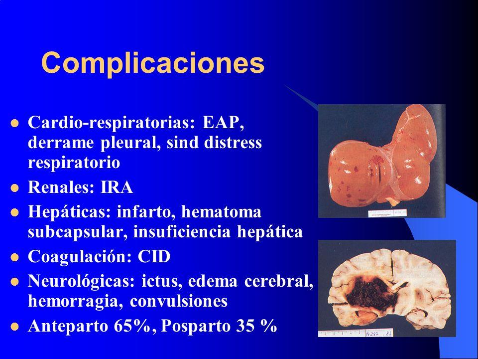 Complicaciones Cardio-respiratorias: EAP, derrame pleural, sind distress respiratorio. Renales: IRA.