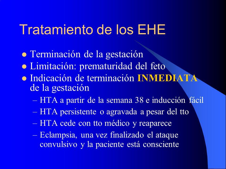 Tratamiento de los EHE Terminación de la gestación