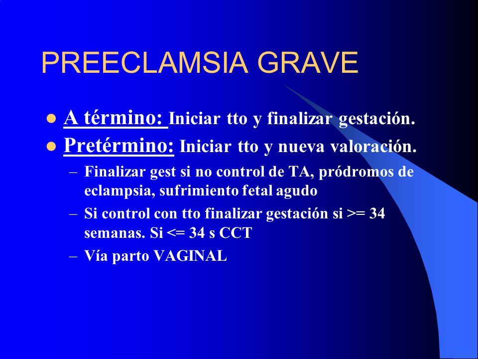 PREECLAMSIA GRAVE A término: Iniciar tto y finalizar gestación.