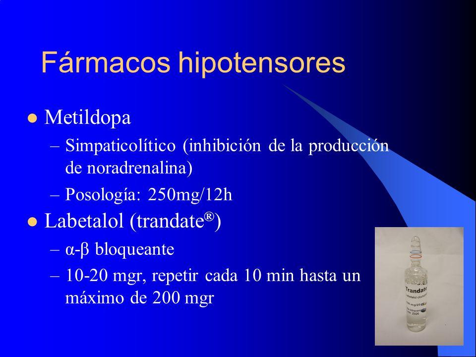 Fármacos hipotensores
