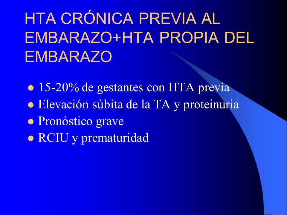 HTA CRÓNICA PREVIA AL EMBARAZO+HTA PROPIA DEL EMBARAZO