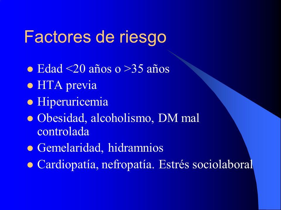 Factores de riesgo Edad <20 años o >35 años HTA previa