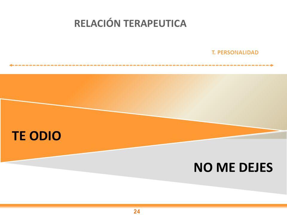 RELACIÓN TERAPEUTICA T. PERSONALIDAD TE ODIO NO ME DEJES 24 24