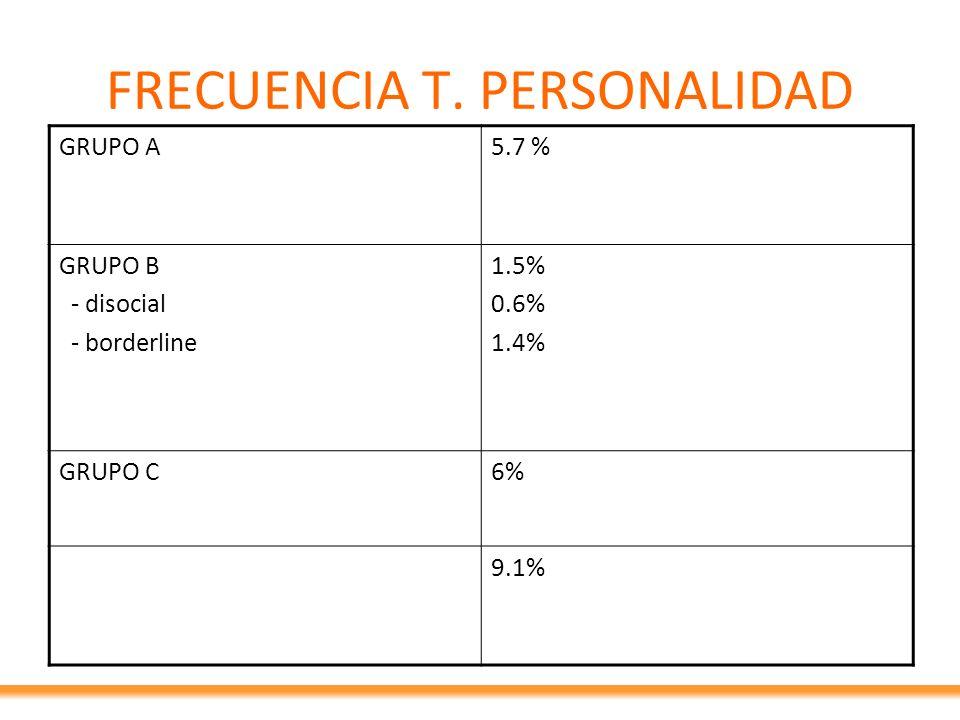 FRECUENCIA T. PERSONALIDAD