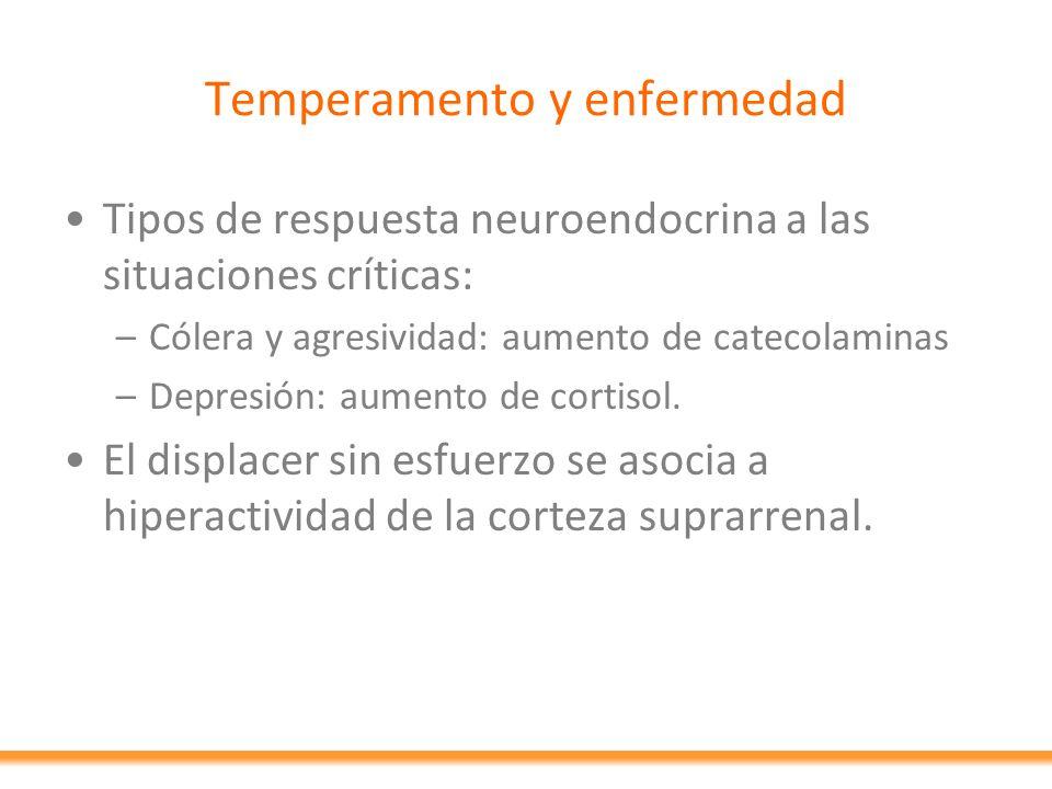 Temperamento y enfermedad