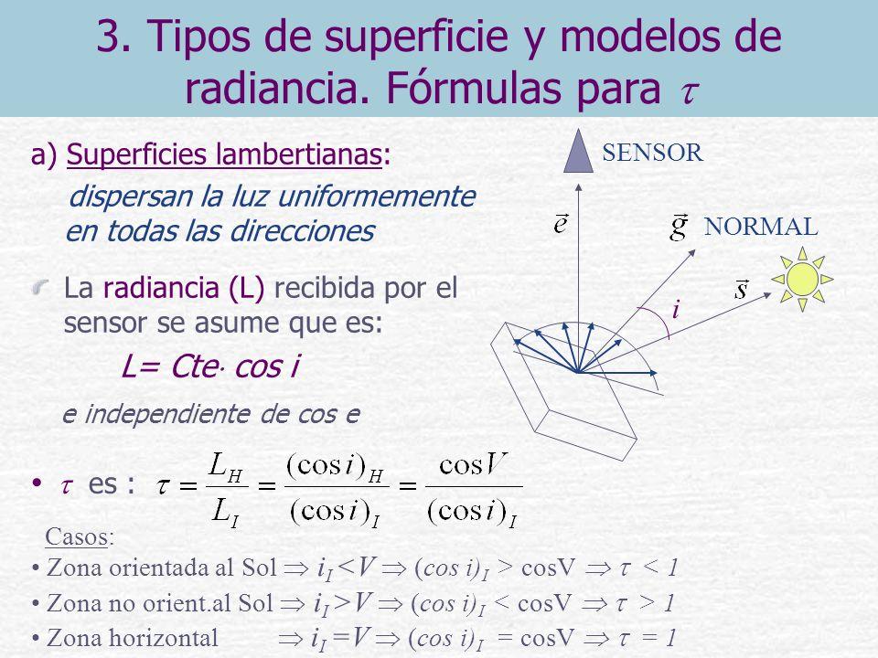 3. Tipos de superficie y modelos de radiancia. Fórmulas para 