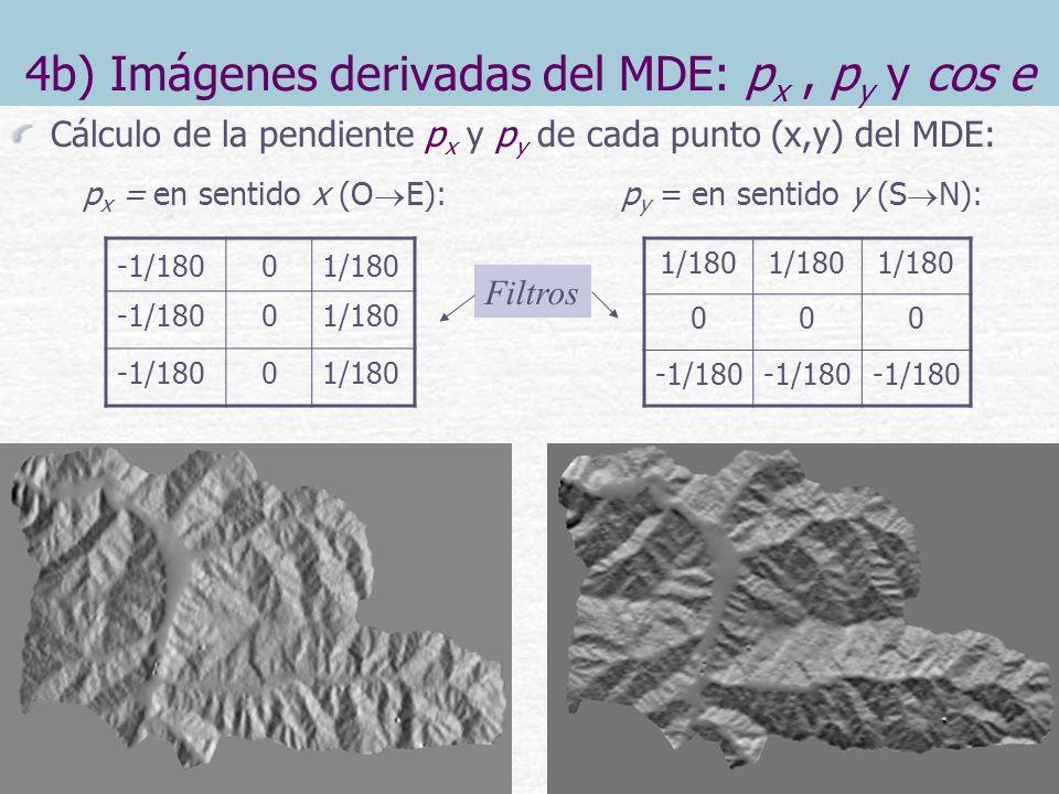 4b) Imágenes derivadas del MDE: px , py y cos e