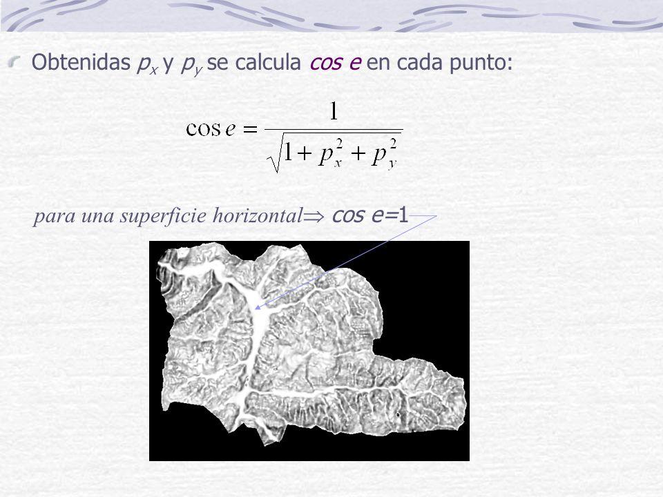 Obtenidas px y py se calcula cos e en cada punto: