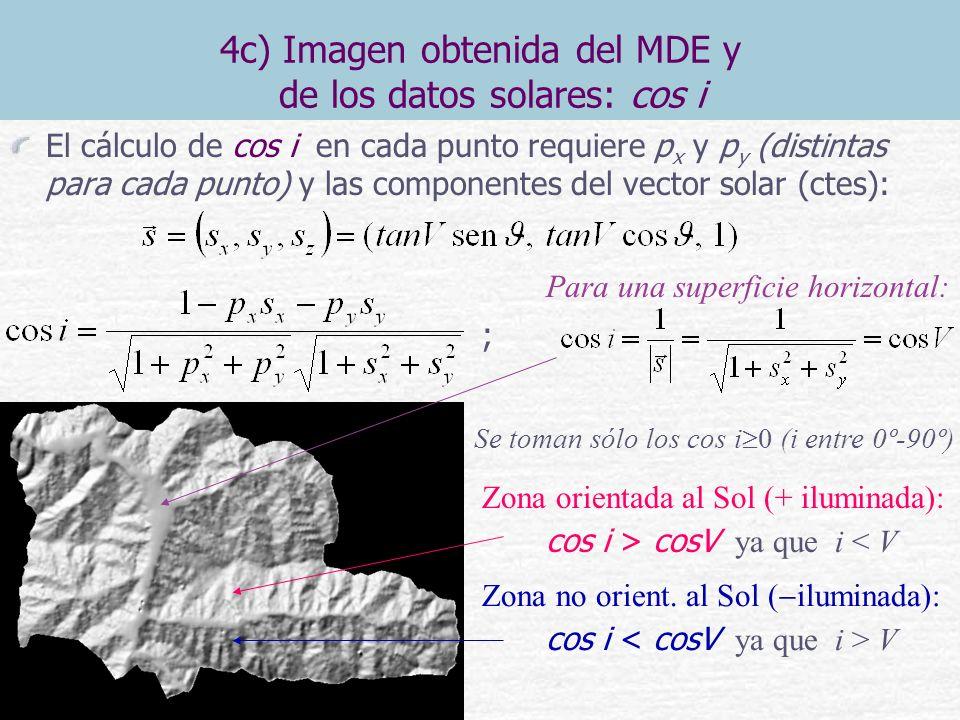 4c) Imagen obtenida del MDE y de los datos solares: cos i