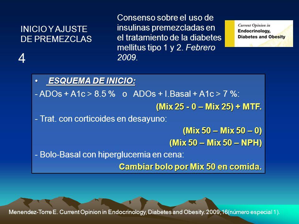 Consenso sobre el uso de insulinas premezcladas en el tratamiento de la diabetes mellitus tipo 1 y 2. Febrero 2009.
