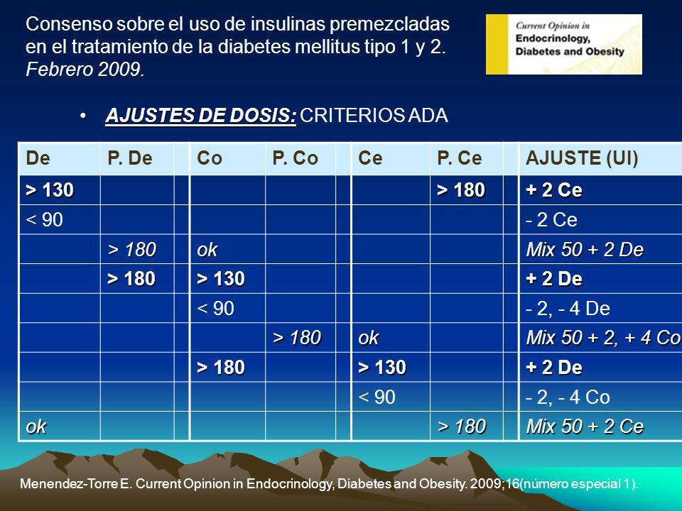 AJUSTES DE DOSIS: CRITERIOS ADA De P. De Co P. Co Ce P. Ce AJUSTE (UI)