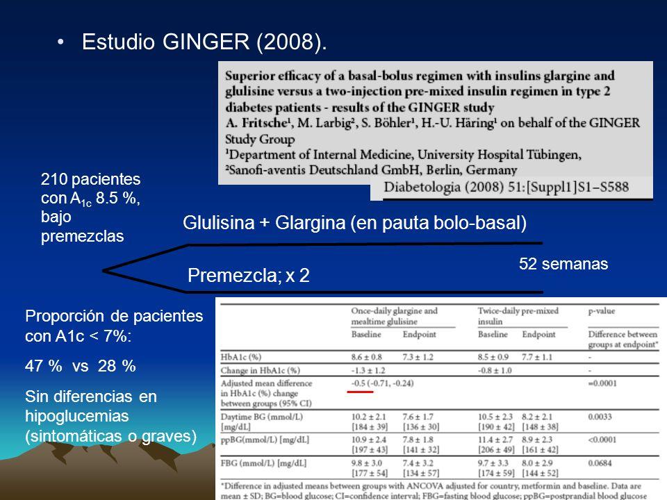 Estudio GINGER (2008). Glulisina + Glargina (en pauta bolo-basal)