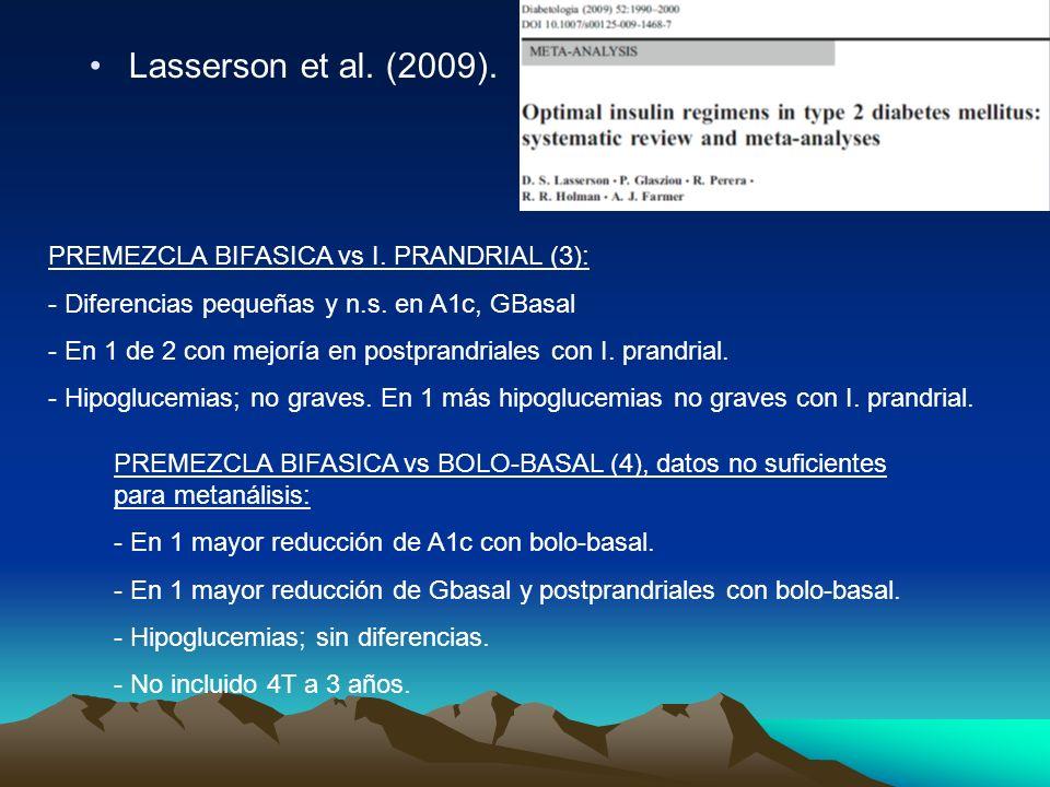 Lasserson et al. (2009). PREMEZCLA BIFASICA vs I. PRANDRIAL (3):