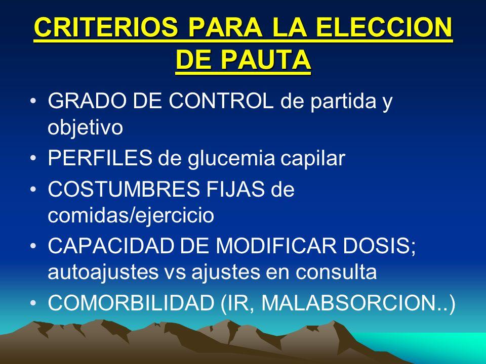 CRITERIOS PARA LA ELECCION DE PAUTA