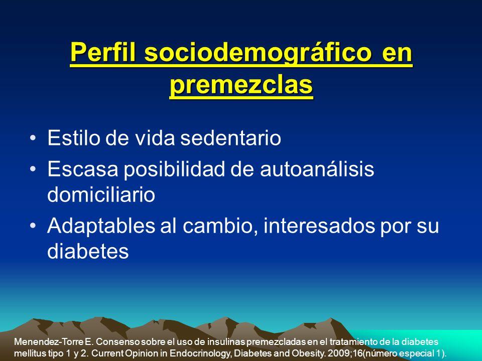 Perfil sociodemográfico en premezclas