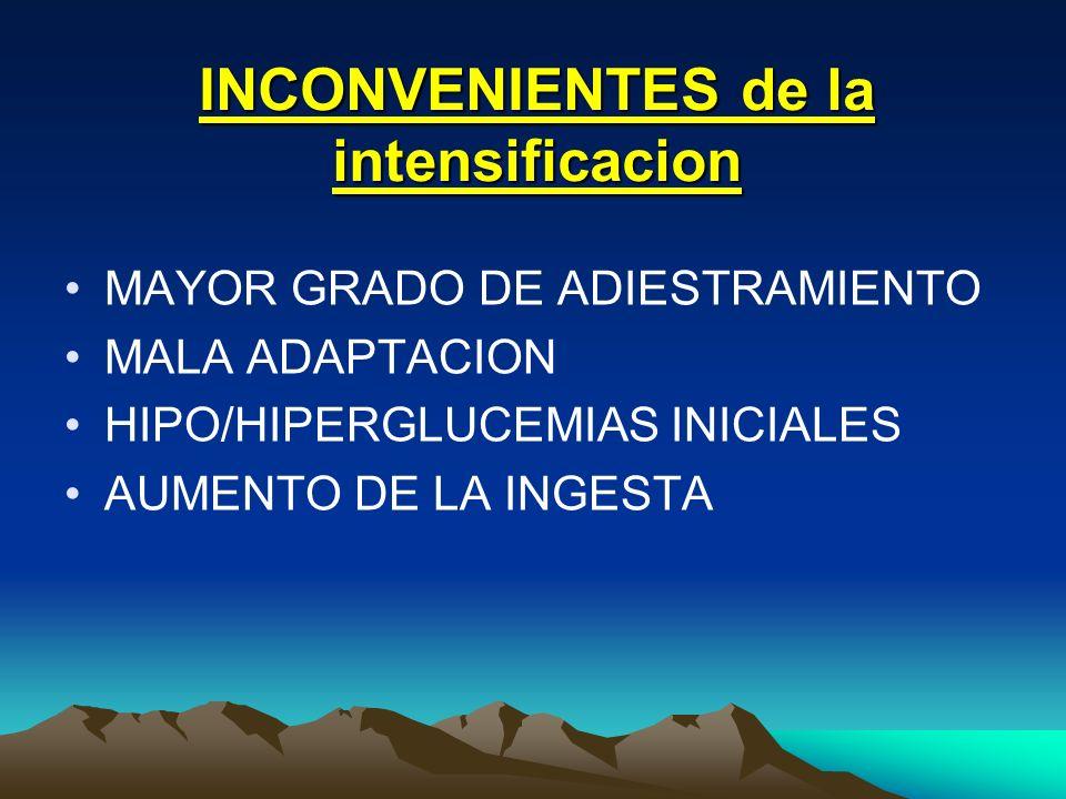 INCONVENIENTES de la intensificacion