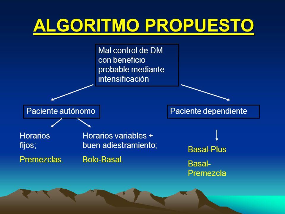 ALGORITMO PROPUESTO Mal control de DM con beneficio probable mediante intensificación. Paciente autónomo.