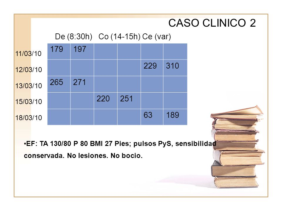 CASO CLINICO 2 De (8:30h) Co (14-15h) Ce (var) 179 197 229 310 265 271