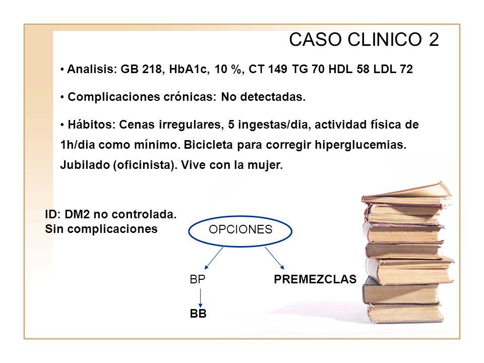 CASO CLINICO 2 Analisis: GB 218, HbA1c, 10 %, CT 149 TG 70 HDL 58 LDL 72. Complicaciones crónicas: No detectadas.