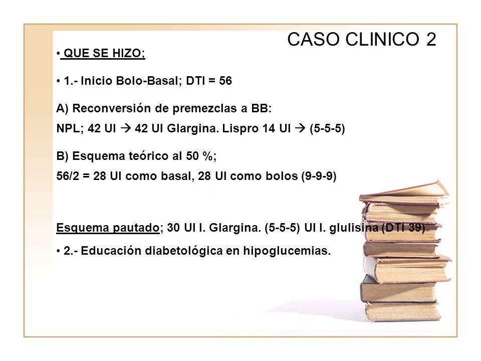CASO CLINICO 2 QUE SE HIZO; 1.- Inicio Bolo-Basal; DTI = 56