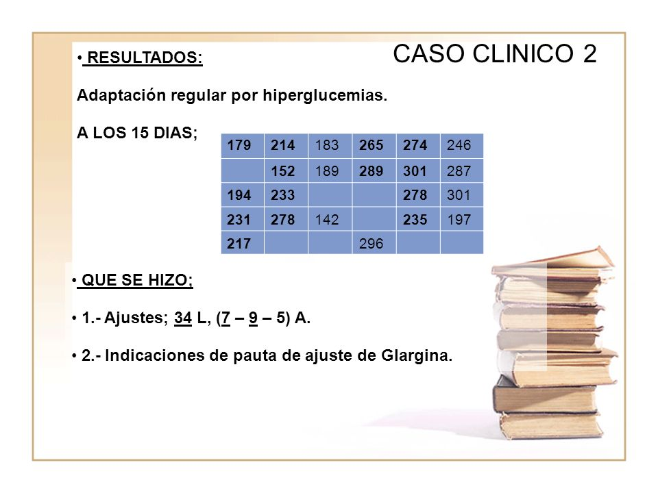 CASO CLINICO 2 RESULTADOS: Adaptación regular por hiperglucemias.
