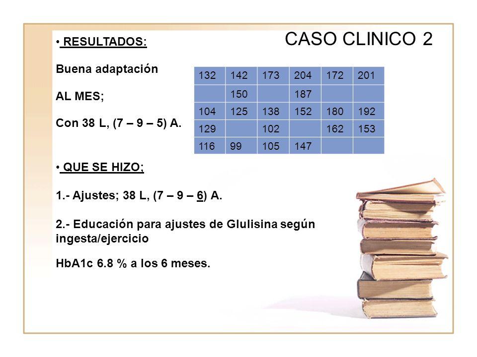 CASO CLINICO 2 RESULTADOS: Buena adaptación AL MES;