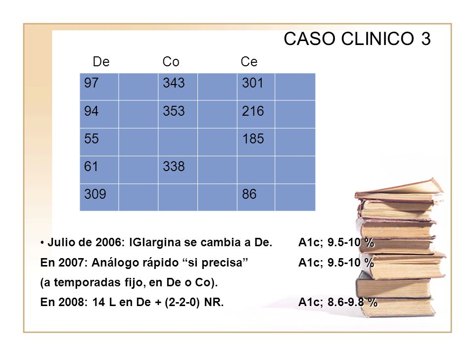 CASO CLINICO 3 De Co Ce. 97. 343. 301. 94. 353. 216. 55. 185. 61.