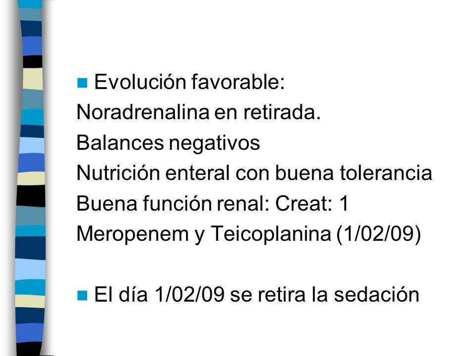 Evolución favorable: Noradrenalina en retirada. Balances negativos. Nutrición enteral con buena tolerancia.