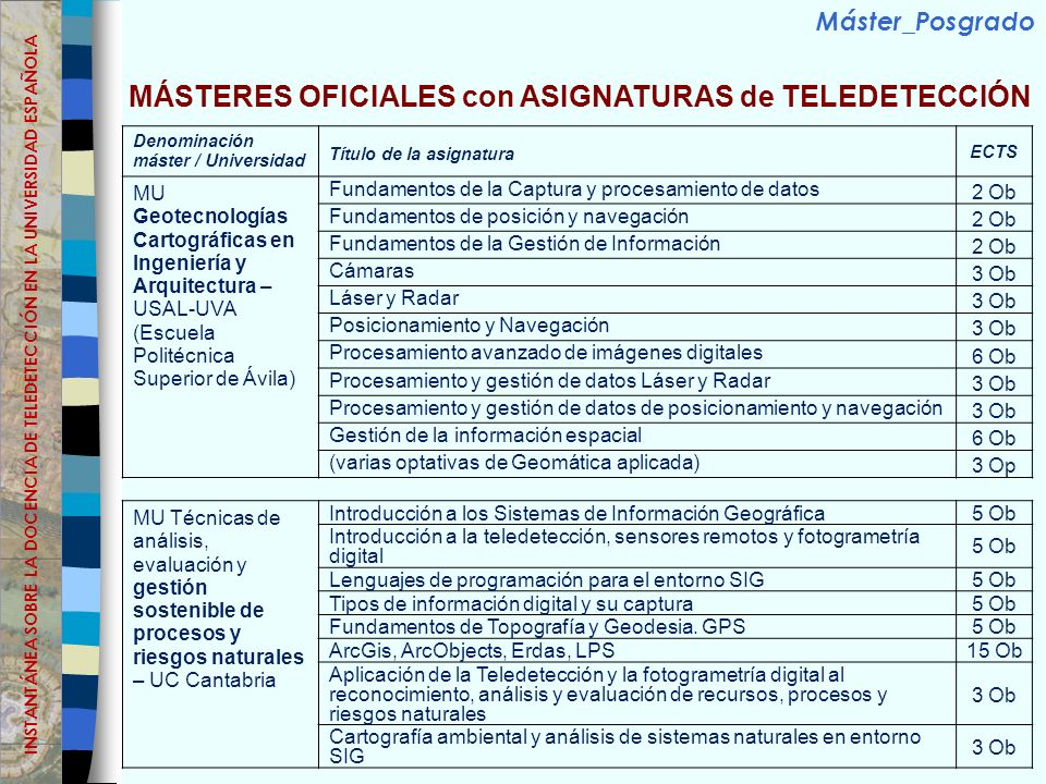 MÁSTERES OFICIALES con ASIGNATURAS de TELEDETECCIÓN