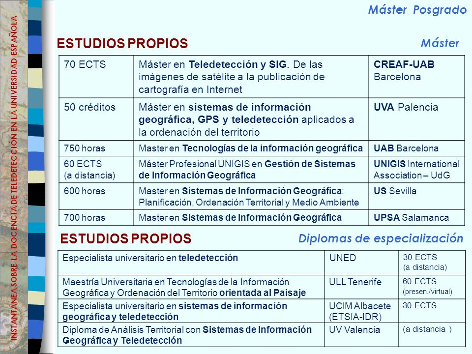 ESTUDIOS PROPIOS ESTUDIOS PROPIOS Máster_Posgrado Máster