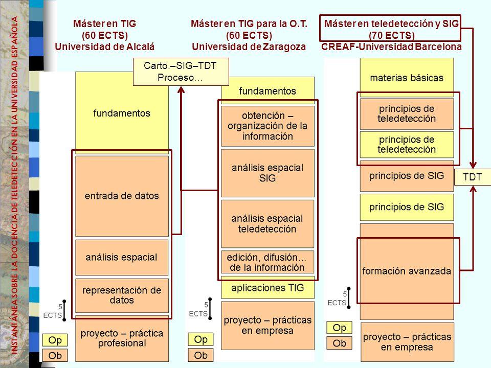Universidad de Zaragoza Máster en teledetección y SIG (70 ECTS)