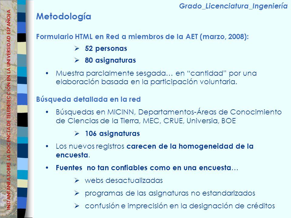 Metodología Grado_Licenciatura_Ingeniería
