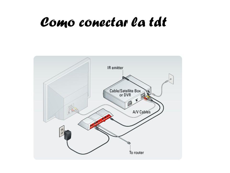 Como conectar la tdt