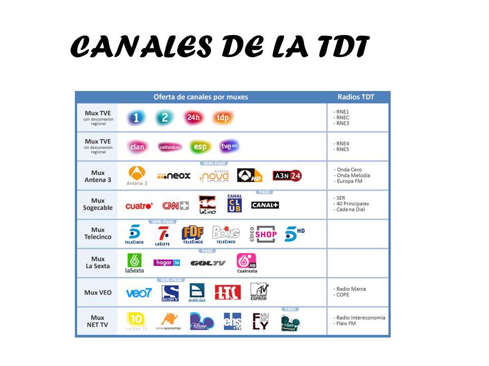 CANALES DE LA TDT
