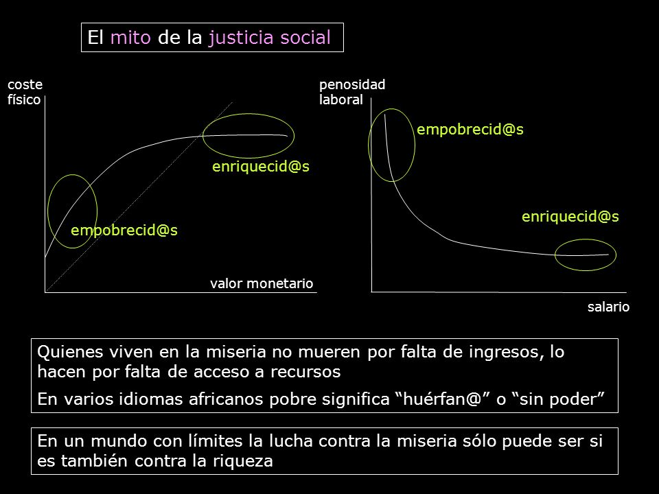 El mito de la justicia social