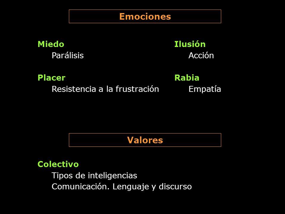 Emociones Valores Miedo Parálisis Ilusión Acción Placer