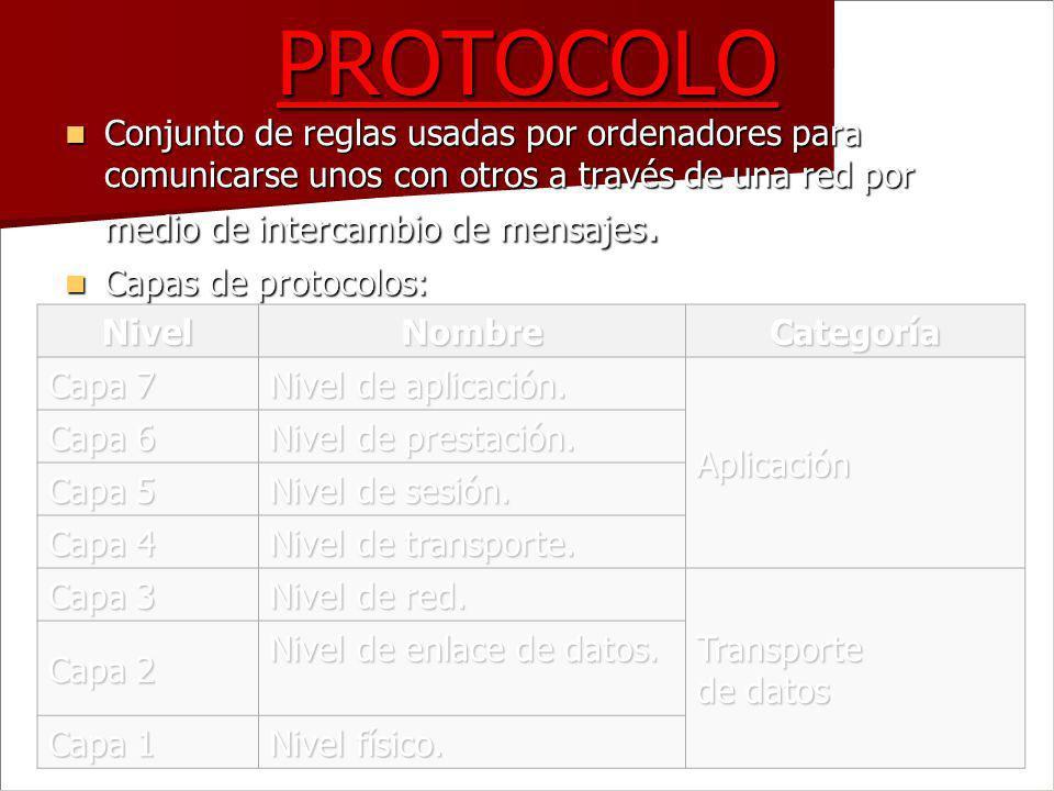 PROTOCOLO Conjunto de reglas usadas por ordenadores para comunicarse unos con otros a través de una red por medio de intercambio de mensajes.