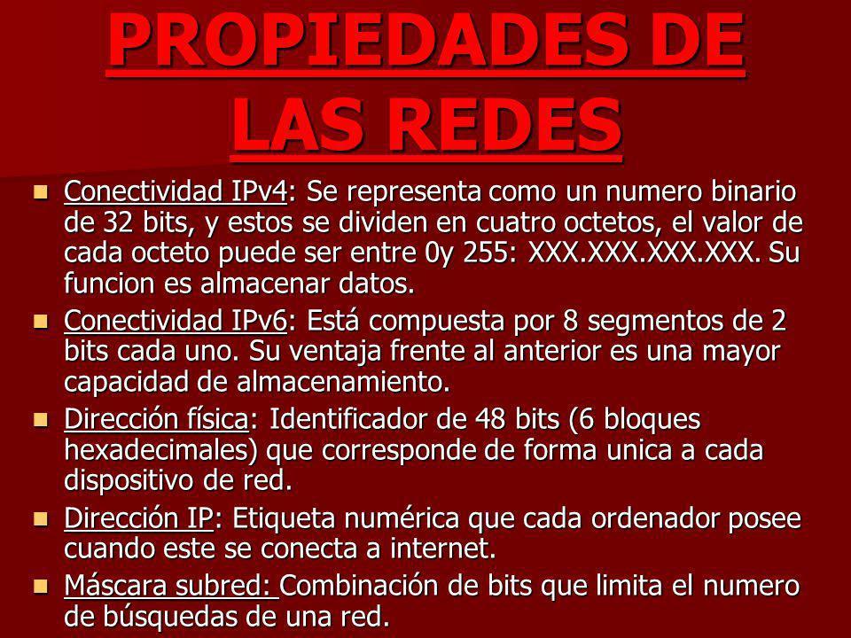 PROPIEDADES DE LAS REDES
