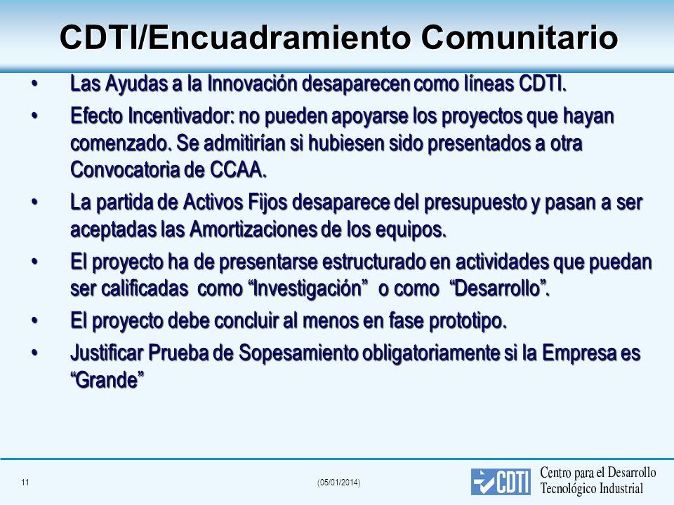 CDTI/Encuadramiento Comunitario