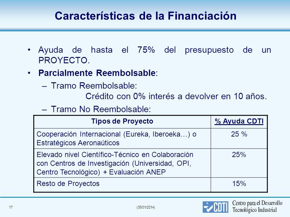 Características de la Financiación
