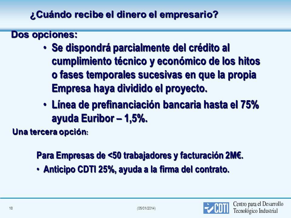 Línea de prefinanciación bancaria hasta el 75% ayuda Euribor – 1,5%.