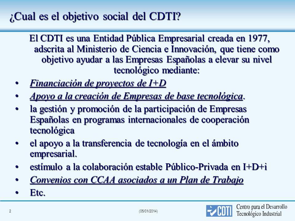 ¿Cual es el objetivo social del CDTI