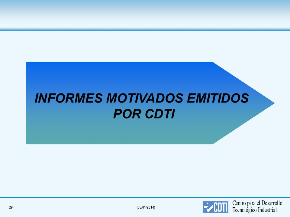 INFORMES MOTIVADOS EMITIDOS
