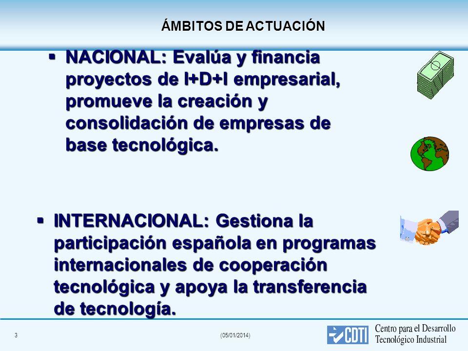 ÁMBITOS DE ACTUACIÓN