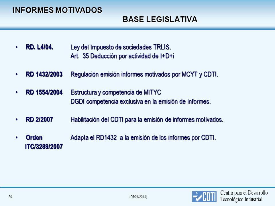 INFORMES MOTIVADOS BASE LEGISLATIVA